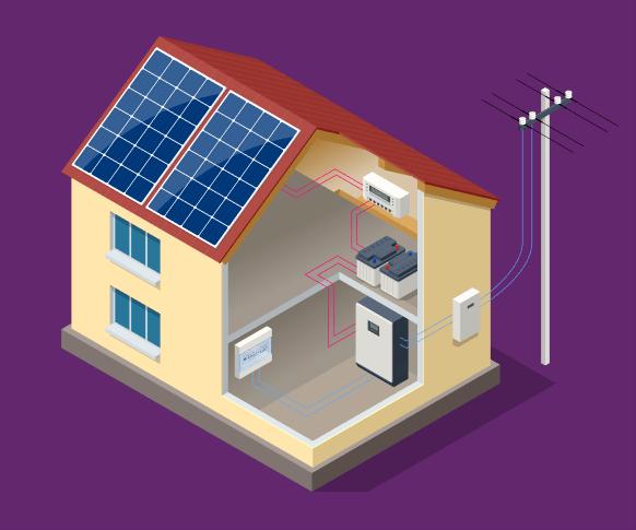Solarenergie Einspeisung