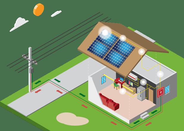 Stromspeicher Hausquerschnitt